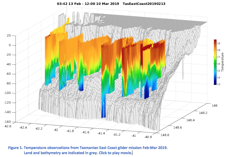 Latest News IMOS-OceanCurrent